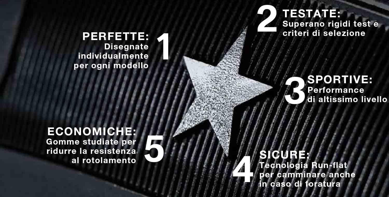pneumatici-stellati-bmw-roma